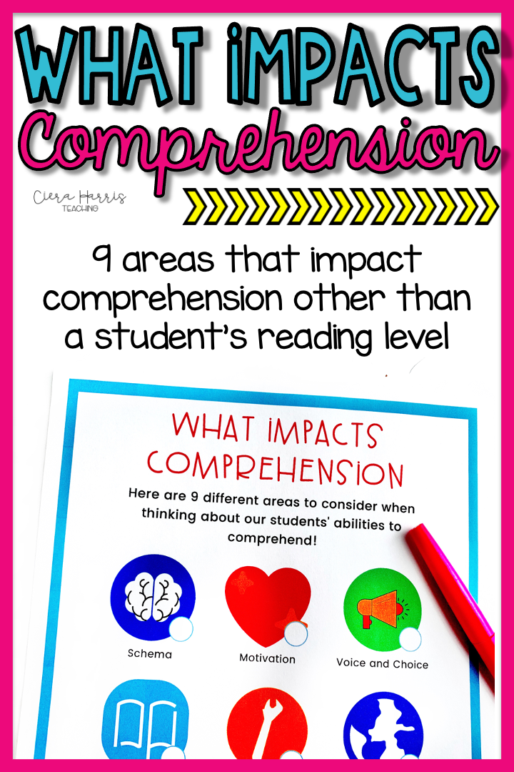 What impacts comprehension