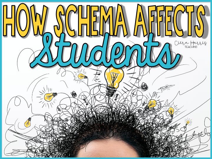 Understanding Schema
