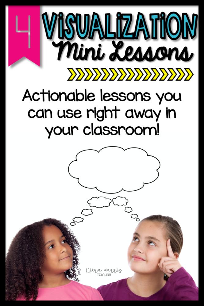 visualization mini lesson