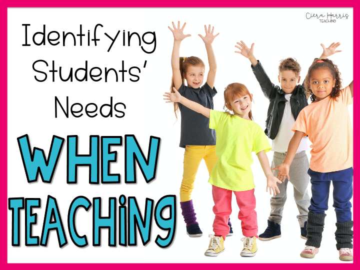 Identifying Students Needs When Teaching Blog header